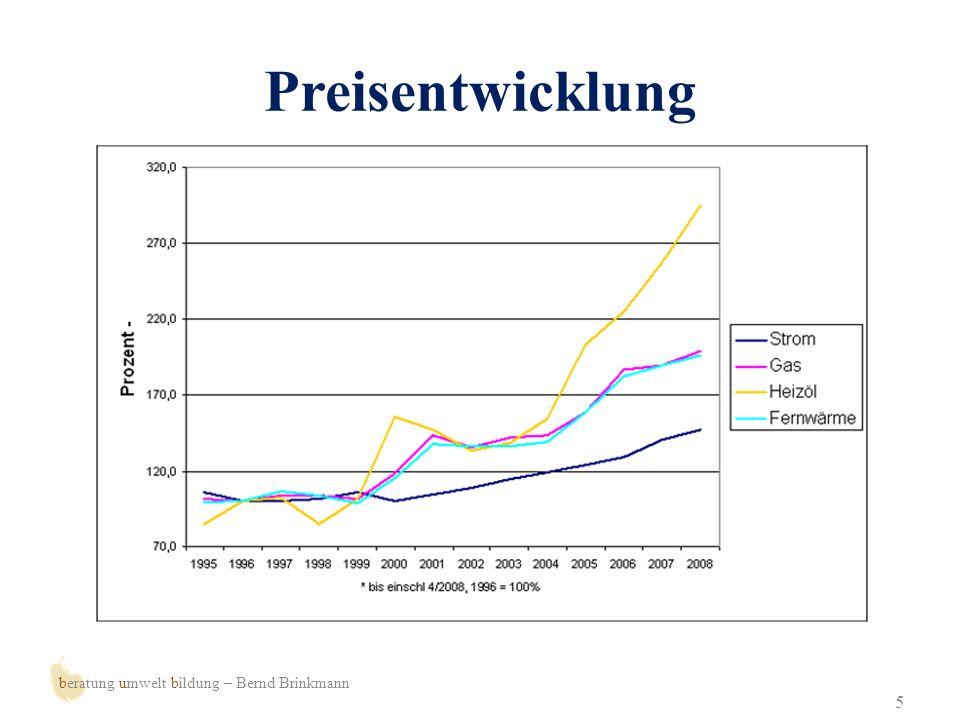 Verbrauch pro Kopf 6 beratung umwelt bildung – Bernd Brinkmann