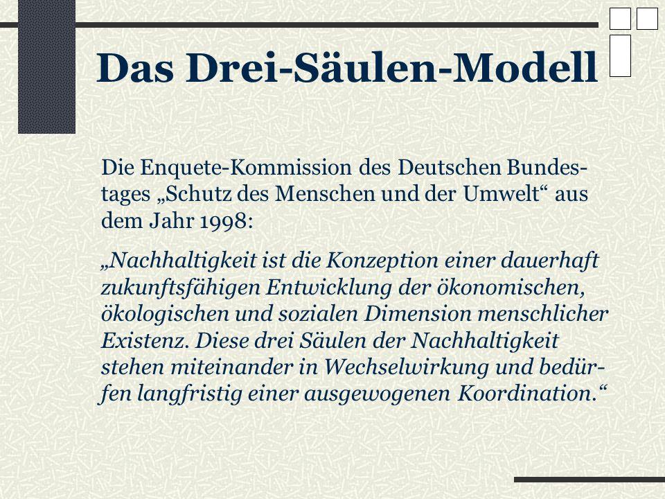 Das Drei-Säulen-Modell Die Enquete-Kommission des Deutschen Bundes- tages Schutz des Menschen und der Umwelt aus dem Jahr 1998: Nachhaltigkeit ist die