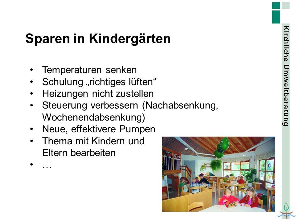 Sparen in Kindergärten Temperaturen senken Schulung richtiges lüften Heizungen nicht zustellen Steuerung verbessern (Nachabsenkung, Wochenendabsenkung) Neue, effektivere Pumpen Thema mit Kindern und Eltern bearbeiten …