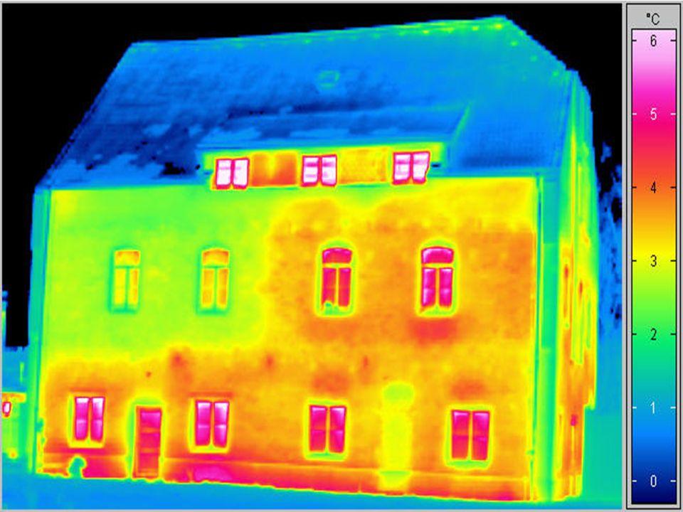 Sparen allgemein Sparen hat oberste Priorität Reduzierung von Komfort Verbesserungen am Gebäude Effizientere Nutzung Moderne Technik (Heizung, Pumpen, Regelung, …) Vermeidung von Verlusten