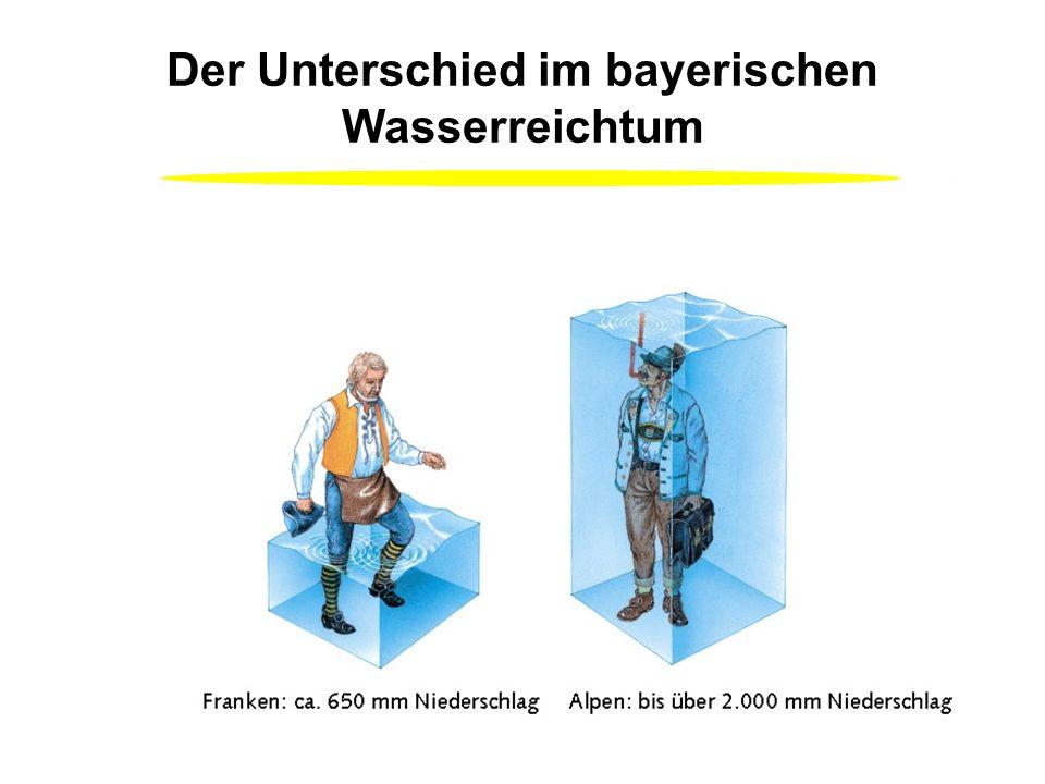 Wasser der Erde Das gesamte Wasser der Erde - Süß- und Salzwasser - würde eine Säule von ca. 4800 km Höhe über Deutschland bilden. Der Anteil des Süßw