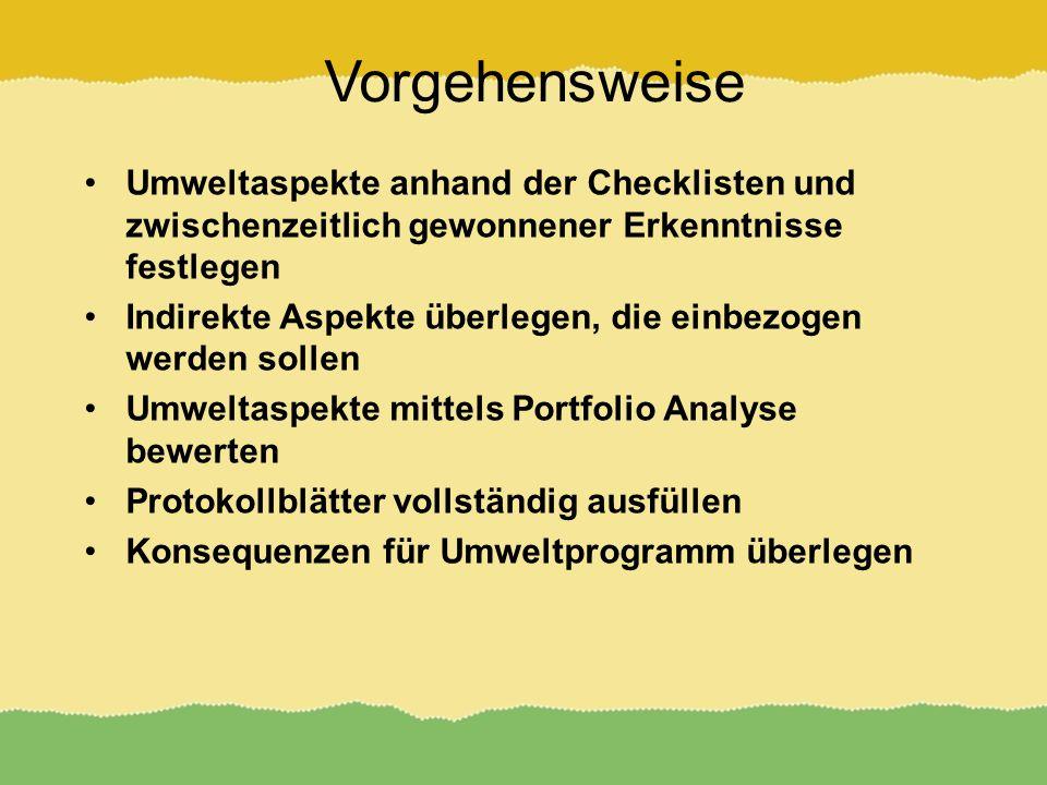 Vorgehensweise Umweltaspekte anhand der Checklisten und zwischenzeitlich gewonnener Erkenntnisse festlegen Indirekte Aspekte überlegen, die einbezogen