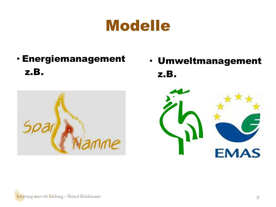 Modelle 9 Energiemanagement z.B. beratung umwelt bildung – Bernd Brinkmann Umweltmanagement z.B.