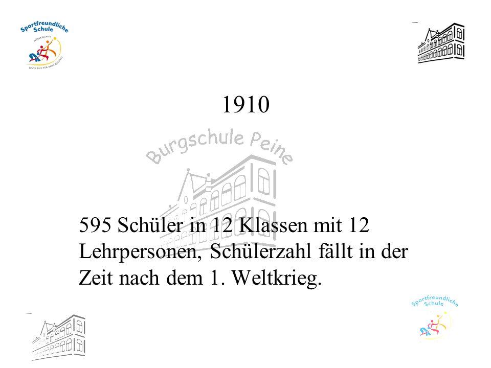 1910 595 Schüler in 12 Klassen mit 12 Lehrpersonen, Schülerzahl fällt in der Zeit nach dem 1. Weltkrieg.