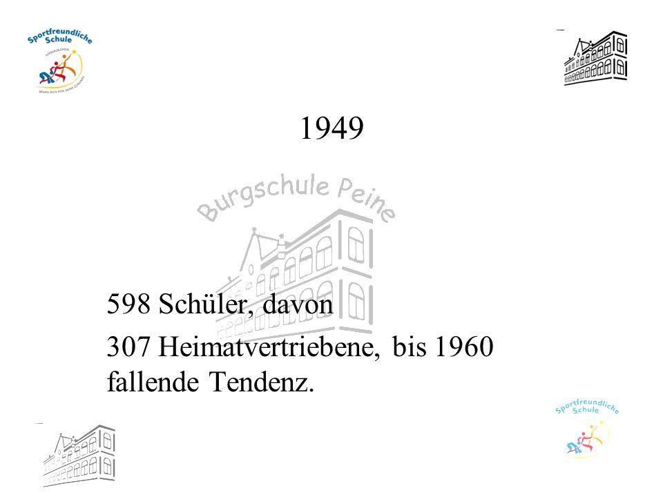 1949 598 Schüler, davon 307 Heimatvertriebene, bis 1960 fallende Tendenz.