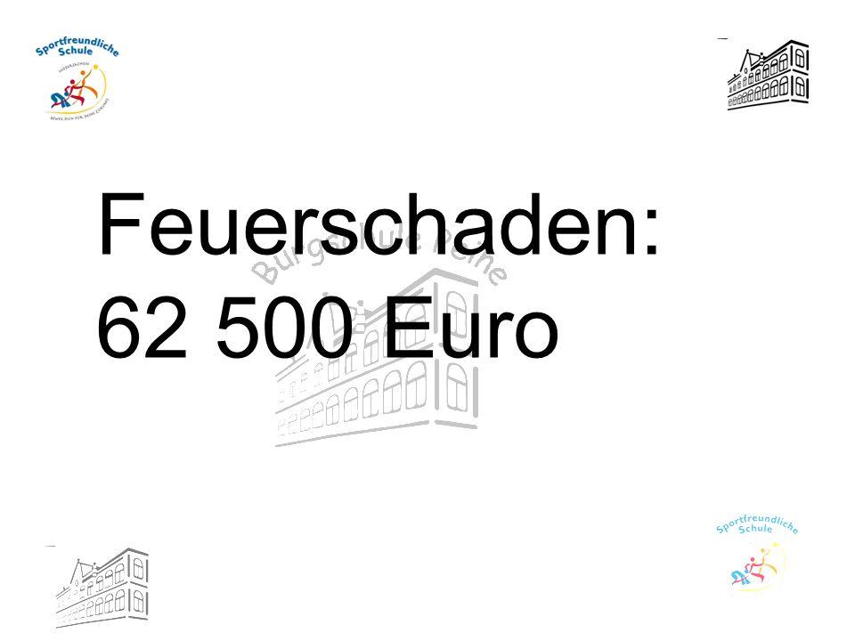 Feuerschaden: 62 500 Euro