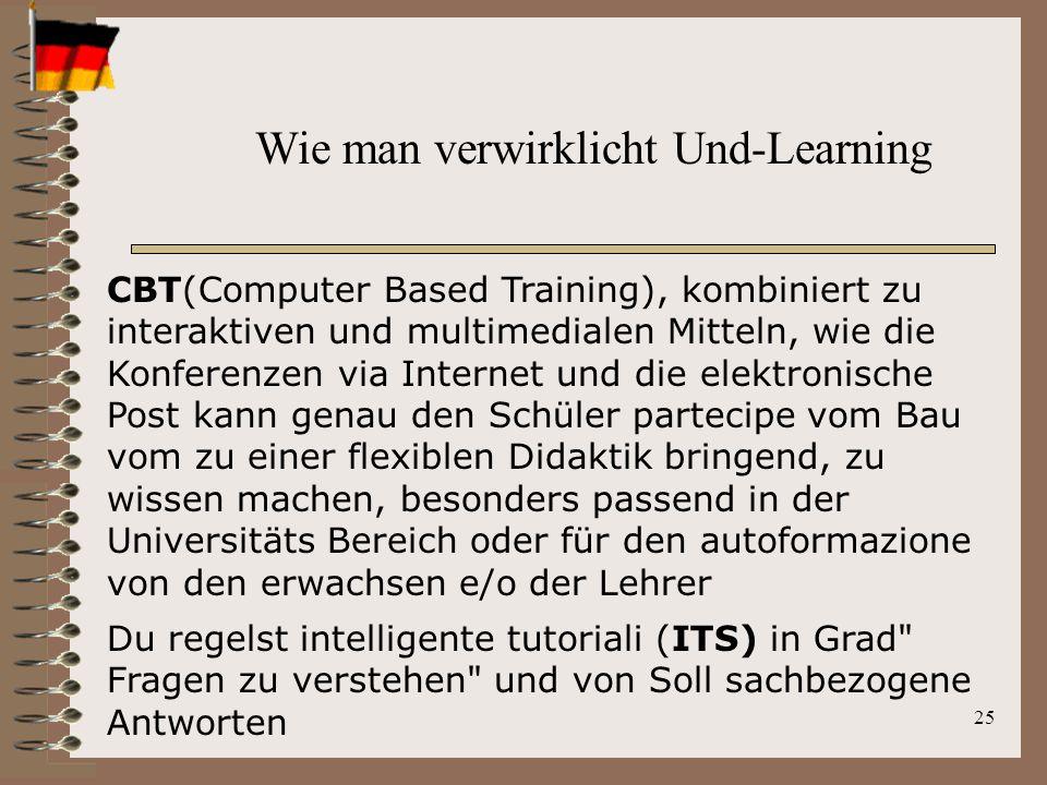 25 CBT(Computer Based Training), kombiniert zu interaktiven und multimedialen Mitteln, wie die Konferenzen via Internet und die elektronische Post kann genau den Schüler partecipe vom Bau vom zu einer flexiblen Didaktik bringend, zu wissen machen, besonders passend in der Universitäts Bereich oder für den autoformazione von den erwachsen e/o der Lehrer Du regelst intelligente tutoriali (ITS) in Grad Fragen zu verstehen und von Soll sachbezogene Antworten Wie man verwirklicht Und-Learning