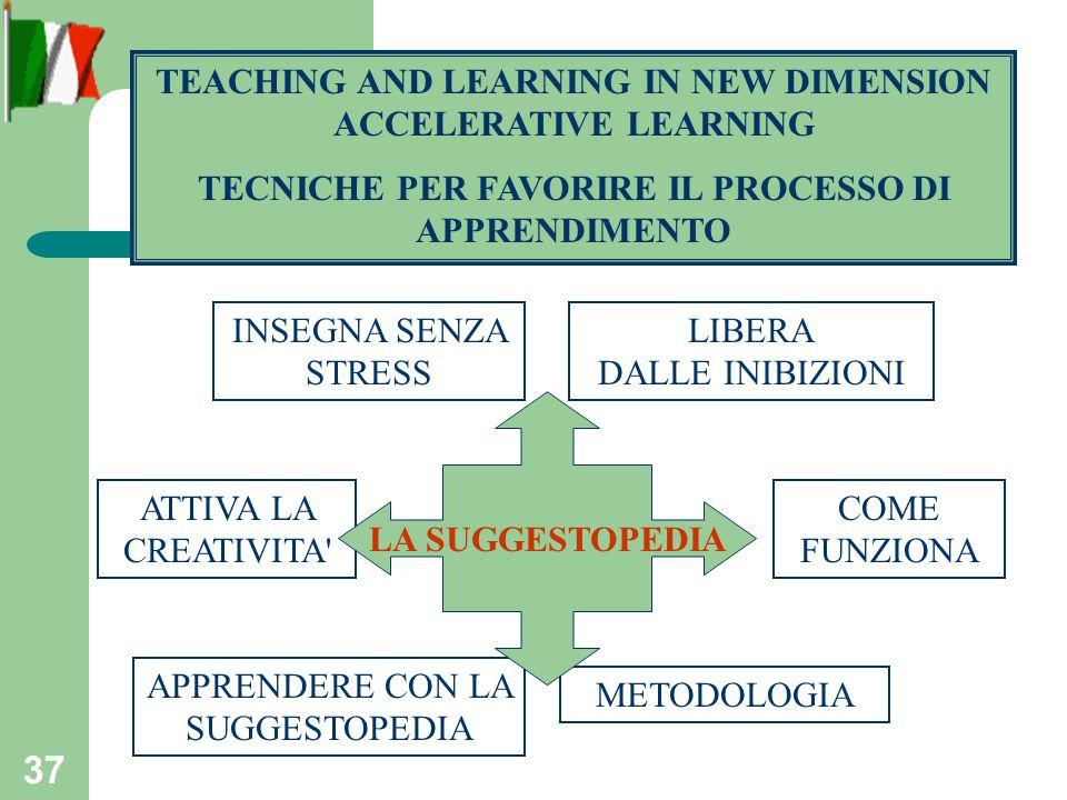 37 TEACHING AND LEARNING IN NEW DIMENSION ACCELERATIVE LEARNING TECNICHE PER FAVORIRE IL PROCESSO DI APPRENDIMENTO APPRENDERE CON LA SUGGESTOPEDIA LIBERA DALLE INIBIZIONI ATTIVA LA CREATIVITA INSEGNA SENZA STRESS COME FUNZIONA METODOLOGIA LA SUGGESTOPEDIA