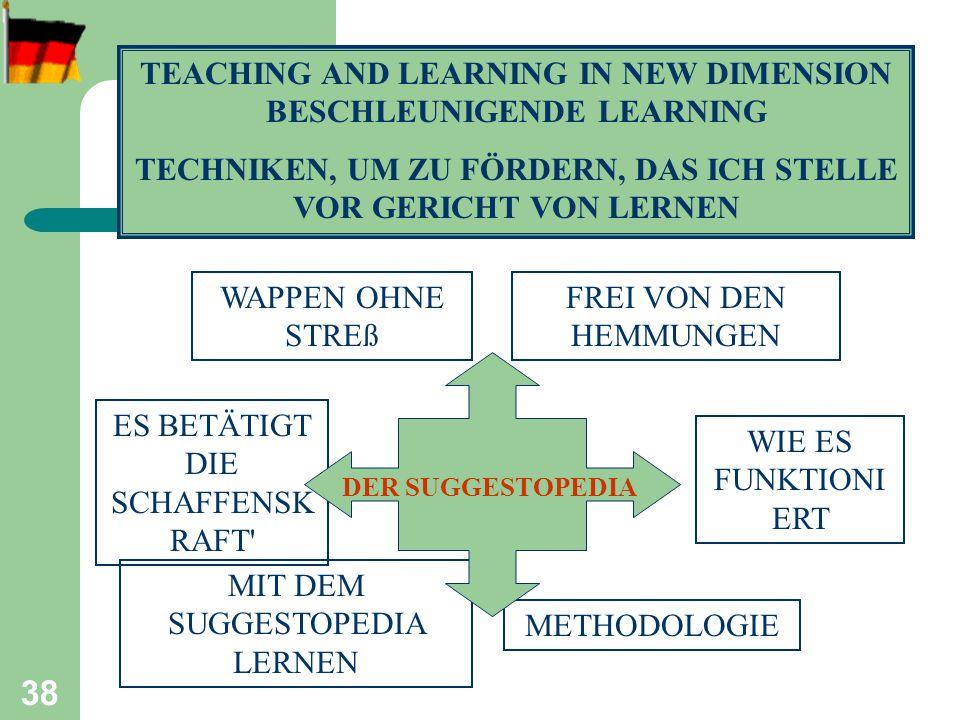 38 TEACHING AND LEARNING IN NEW DIMENSION BESCHLEUNIGENDE LEARNING TECHNIKEN, UM ZU FÖRDERN, DAS ICH STELLE VOR GERICHT VON LERNEN MIT DEM SUGGESTOPEDIA LERNEN FREI VON DEN HEMMUNGEN ES BETÄTIGT DIE SCHAFFENSK RAFT WAPPEN OHNE STREß WIE ES FUNKTIONI ERT METHODOLOGIE DER SUGGESTOPEDIA
