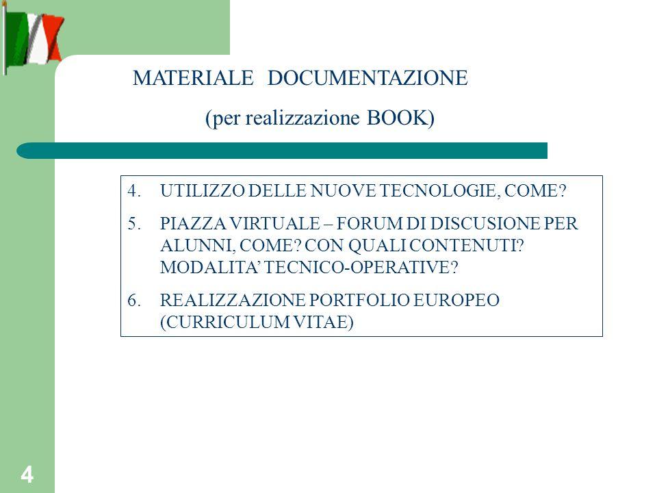 4 MATERIALE DOCUMENTAZIONE (per realizzazione BOOK) 4.UTILIZZO DELLE NUOVE TECNOLOGIE, COME.