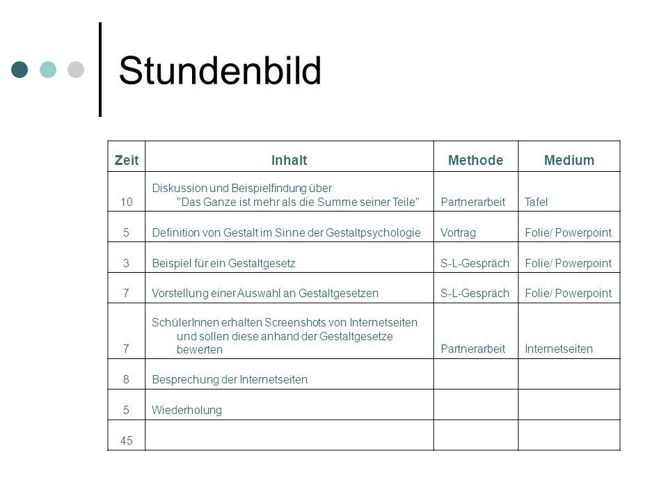 Stundenbild ZeitInhaltMethodeMedium 10 Diskussion und Beispielfindung über