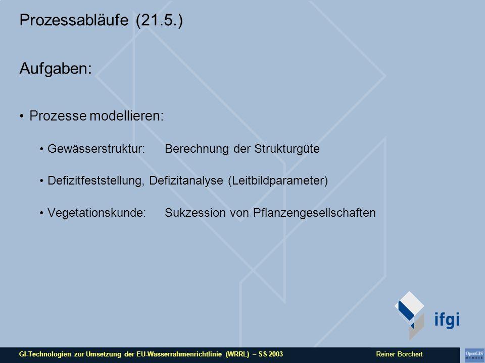 GI-Technologien zur Umsetzung der EU-Wasserrahmenrichtlinie (WRRL) – SS 2003 Reiner Borchert Prozessabläufe (21.5.) Aufgaben: Prozesse modellieren: Gewässerstruktur:Berechnung der Strukturgüte Defizitfeststellung, Defizitanalyse (Leitbildparameter) Vegetationskunde:Sukzession von Pflanzengesellschaften