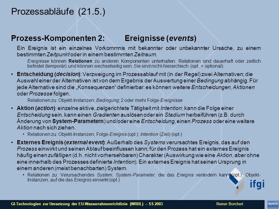 GI-Technologien zur Umsetzung der EU-Wasserrahmenrichtlinie (WRRL) – SS 2003 Reiner Borchert Prozessabläufe (21.5.) Prozess-Komponenten 3: Zusammengesetzte Komponenten (compositions) I Komponenten können aus mehreren Teil-Komponenten zusammengesetzt sein.