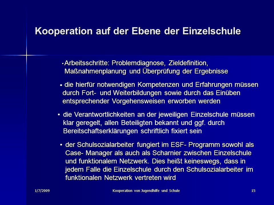 1/7/2009Kooperation von Jugendhilfe und Schule15 Kooperation auf der Ebene der Einzelschule Arbeitsschritte: Problemdiagnose, Zieldefinition, Maßnahme