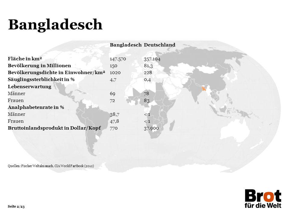 Seite 2/23 Bangladesch BangladeschDeutschland Fläche in km²147.570357.104 Bevölkerung in Millionen 15081,3 Bevölkerungsdichte in Einwohner/km²1020228 Säuglingssterblichkeit in %4,70,4 Lebenserwartung Männer6978 Frauen7283 Analphabetenrate in % Männer38,7< 1 Frauen47,8< 1 Bruttoinlandsprodukt in Dollar/Kopf77037.900 Quellen: Fischer Weltalmanach, CIA World Factbook (2012)