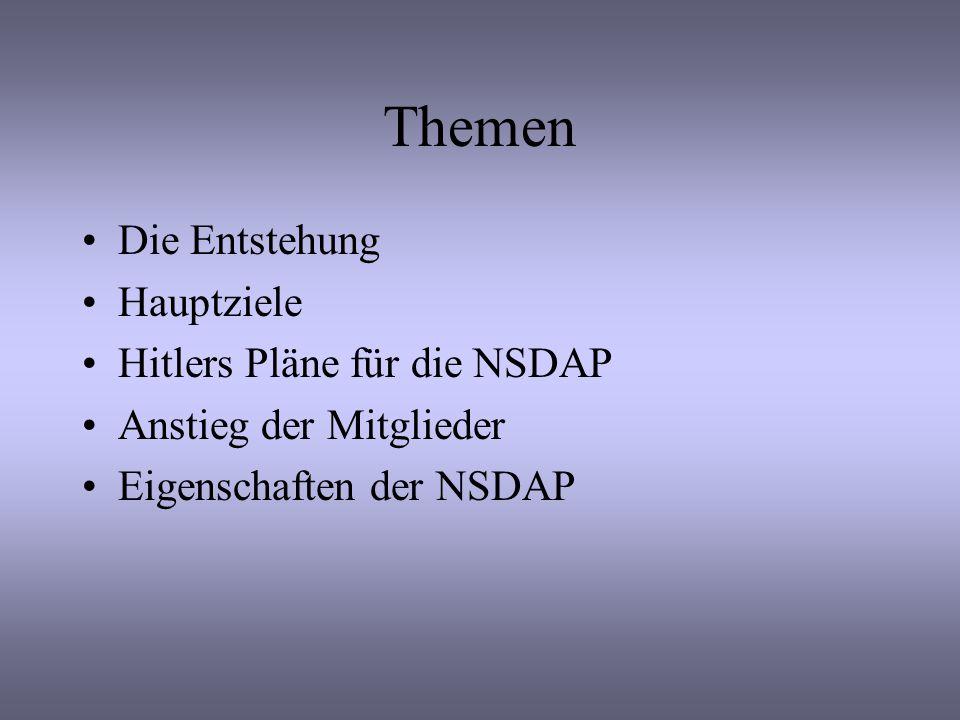 Themen Die Entstehung Hauptziele Hitlers Pläne für die NSDAP Anstieg der Mitglieder Eigenschaften der NSDAP