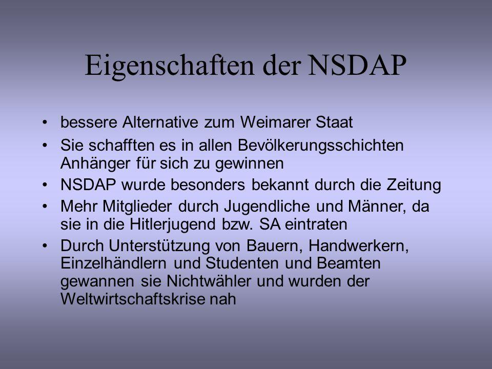 Eigenschaften der NSDAP bessere Alternative zum Weimarer Staat Sie schafften es in allen Bevölkerungsschichten Anhänger für sich zu gewinnen NSDAP wurde besonders bekannt durch die Zeitung Mehr Mitglieder durch Jugendliche und Männer, da sie in die Hitlerjugend bzw.