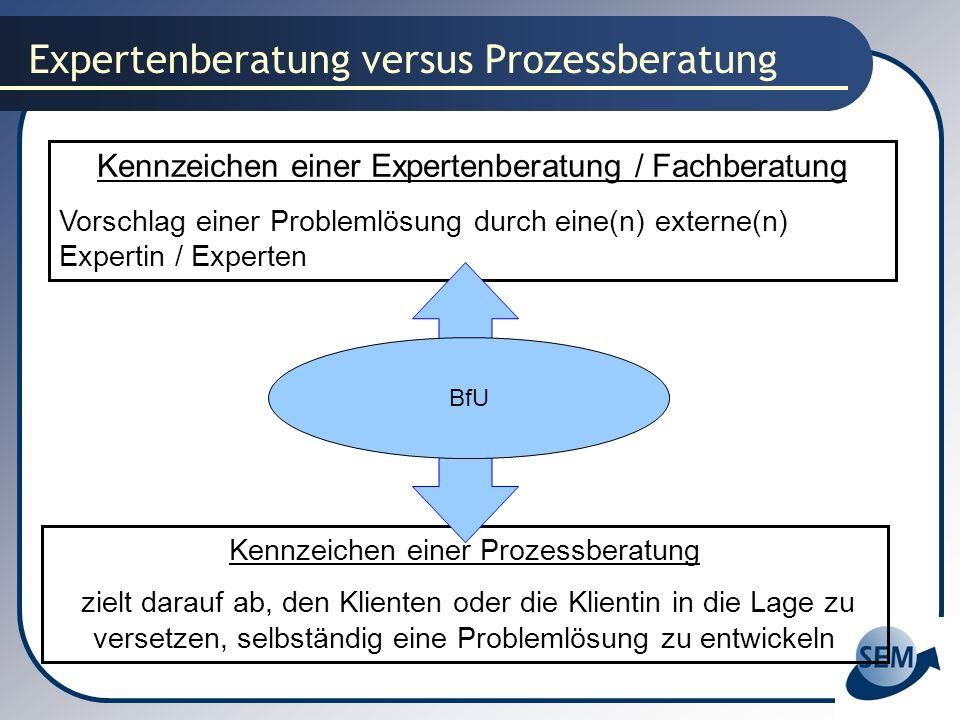 Expertenberatung versus Prozessberatung Kennzeichen einer Prozessberatung zielt darauf ab, den Klienten oder die Klientin in die Lage zu versetzen, se