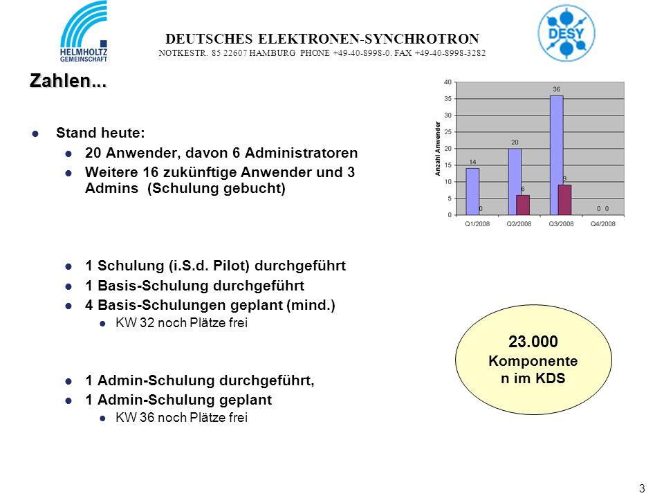 3 3 DEUTSCHES ELEKTRONEN-SYNCHROTRON NOTKESTR. 85 22607 HAMBURG PHONE +49-40-8998-0. FAX +49-40-8998-3282 Zahlen... Stand heute: 20 Anwender, davon 6