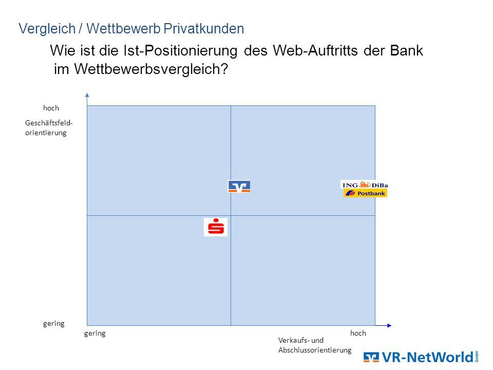 Vergleich / Wettbewerb Privatkunden Wie ist die Ist-Positionierung des Web-Auftritts der Bank im Wettbewerbsvergleich? Geschäftsfeld- orientierung ger