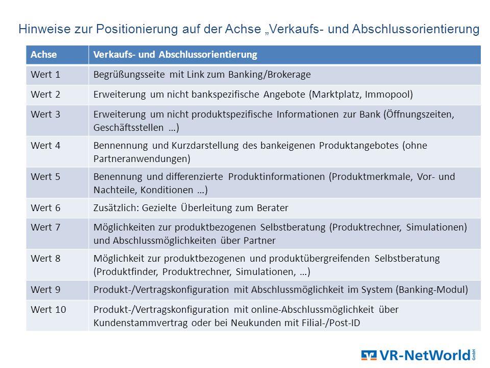 Hinweise zur Positionierung auf der Achse Verkaufs- und Abschlussorientierung AchseVerkaufs- und Abschlussorientierung Wert 1Begrüßungsseite mit Link