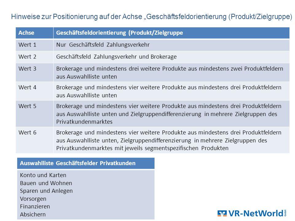 Hinweise zur Positionierung auf der Achse Geschäftsfeldorientierung (Produkt/Zielgruppe) AchseGeschäftsfeldorientierung (Produkt/Zielgruppe Wert 1Nur