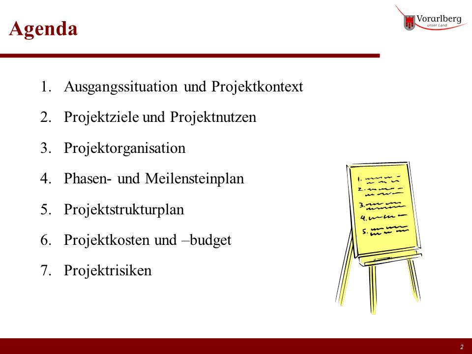 Agenda 1.Ausgangssituation und Projektkontext 2.Projektziele und Projektnutzen 3.Projektorganisation 4.Phasen- und Meilensteinplan 5.Projektstrukturpl