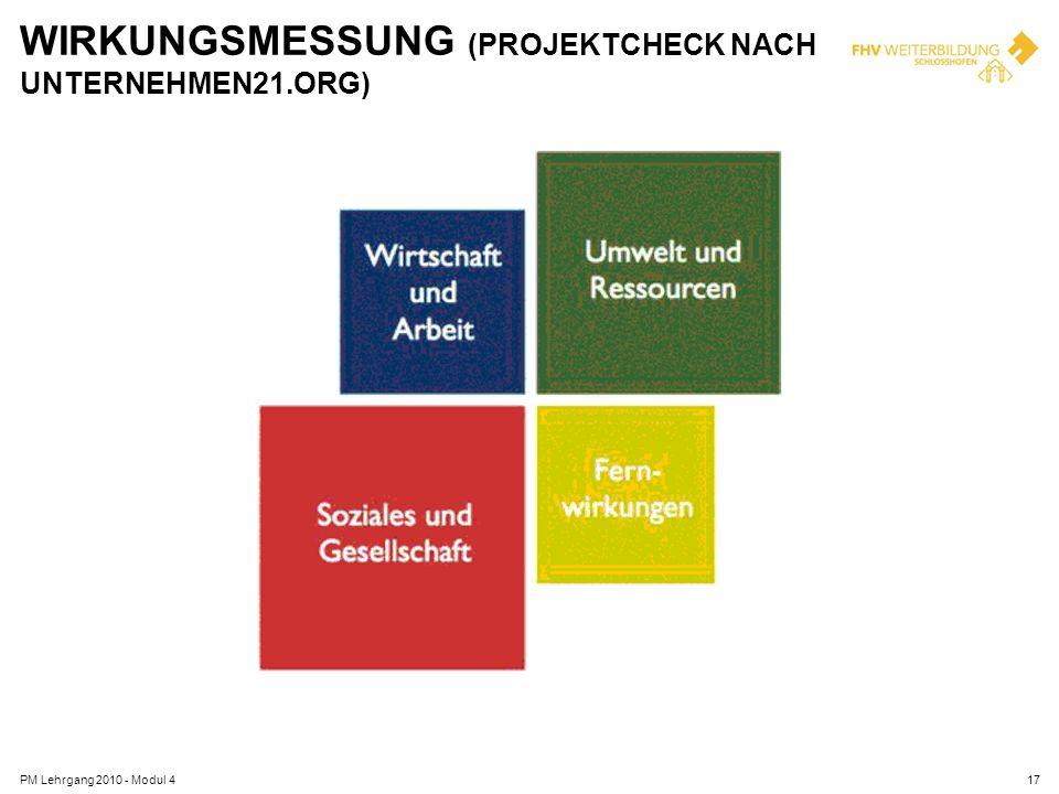 WIRKUNGSMESSUNG (PROJEKTCHECK NACH UNTERNEHMEN21.ORG) PM Lehrgang 2010 - Modul 417