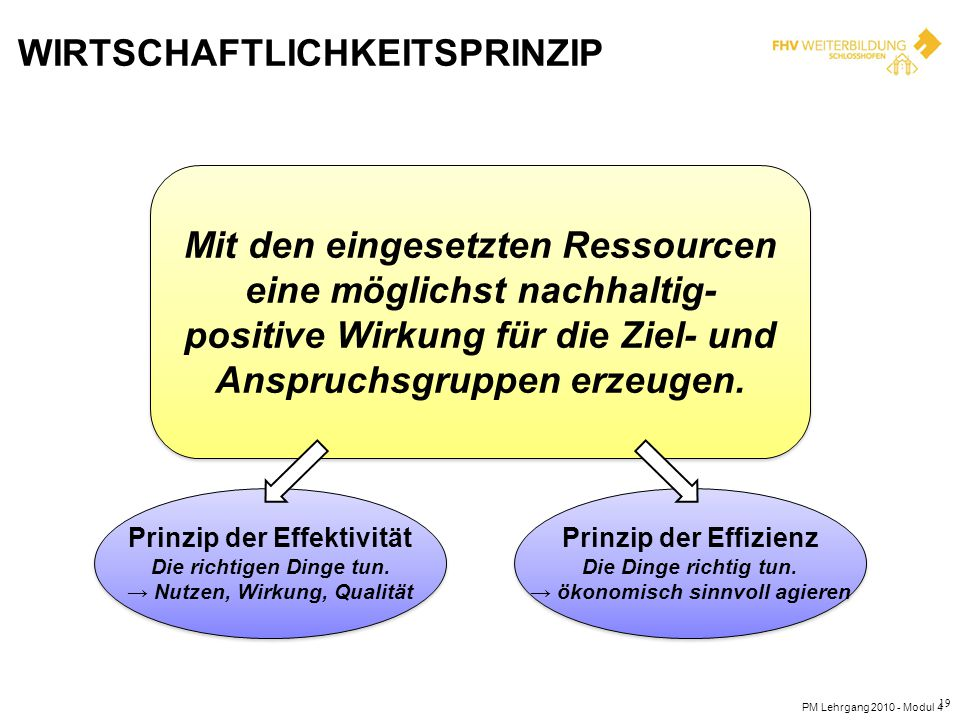 WIRTSCHAFTLICHKEITSPRINZIP PM Lehrgang 2010 - Modul 4 19 Mit den eingesetzten Ressourcen eine möglichst nachhaltig- positive Wirkung für die Ziel- und