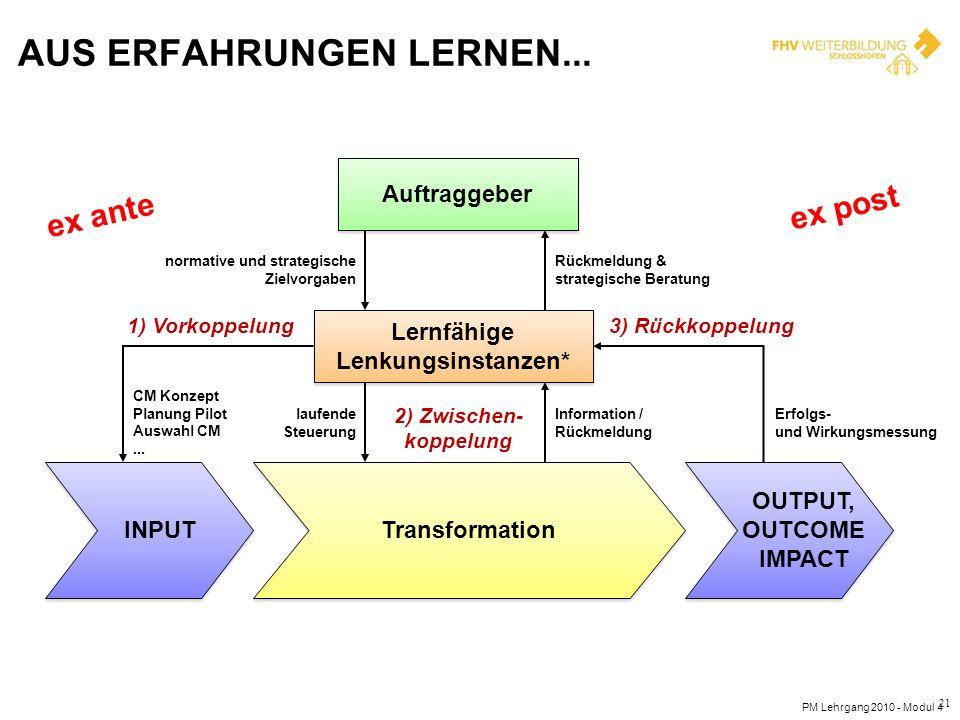 AUS ERFAHRUNGEN LERNEN... PM Lehrgang 2010 - Modul 4 21 Auftraggeber Lernfähige Lenkungsinstanzen* Lernfähige Lenkungsinstanzen* INPUT OUTPUT, OUTCOME