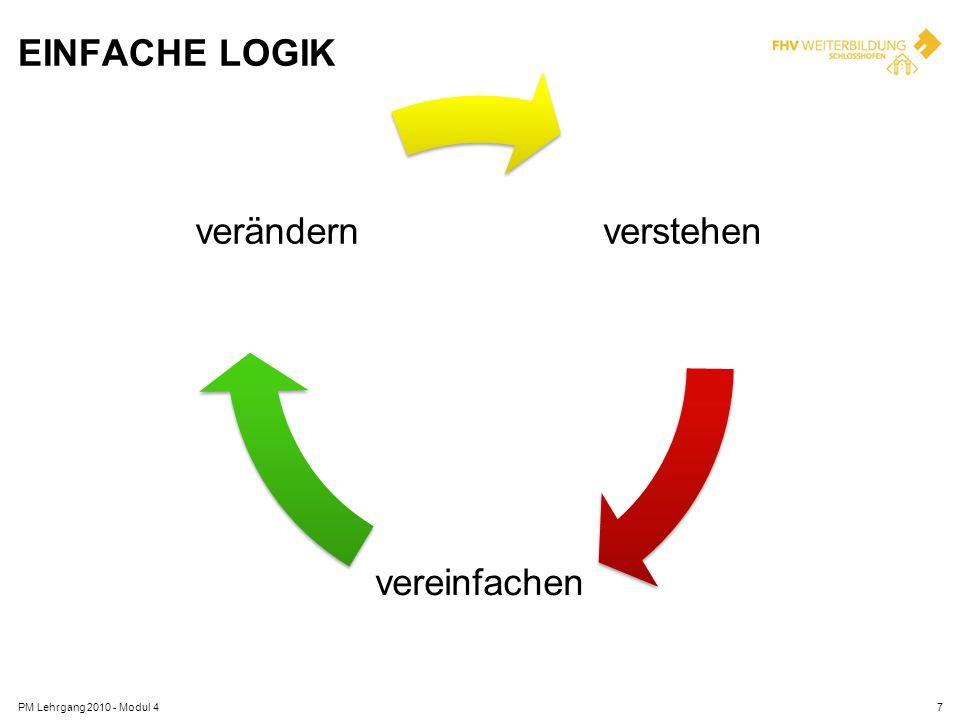 DER NEBEL LICHTET SICH... PM Lehrgang 2010 - Modul 48