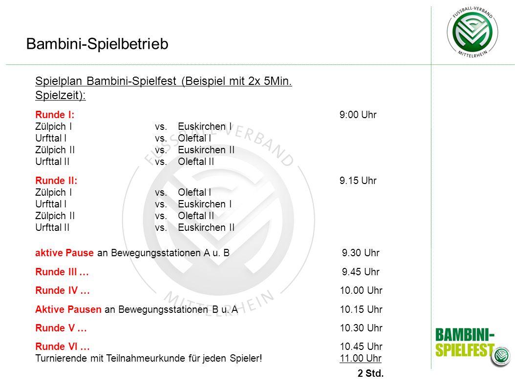 Spielplan Bambini-Spielfest (Beispiel mit 2x 5Min. Spielzeit): Runde I:9:00 Uhr Zülpich Ivs. Euskirchen I Urfttal I vs. Oleftal I Zülpich II vs. Euski