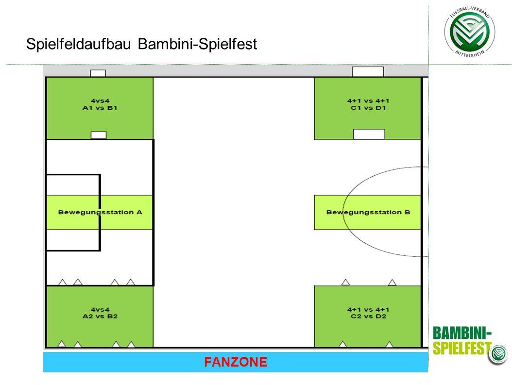 Bambini-Spielfest: 1 Spielfest in 3-4 Wochen mit 4 Vereinen (= 8 bis10 Spieler) seichter Einstieg in Fußball für Kinder + Eltern 6 x 4vs.4(5vs.5)-Kleinfeldspiele plus aktiver Bewegungspause mehr Aktionen u.