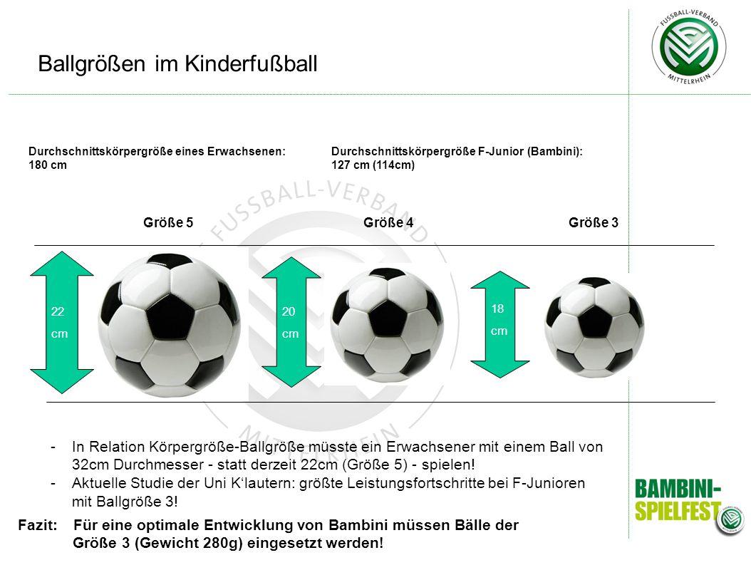 Ballgrößen im Kinderfußball Durchschnittskörpergröße eines Erwachsenen: Durchschnittskörpergröße F-Junior (Bambini): 180 cm127 cm (114cm) Ballgröße 5 Höhe: ca.