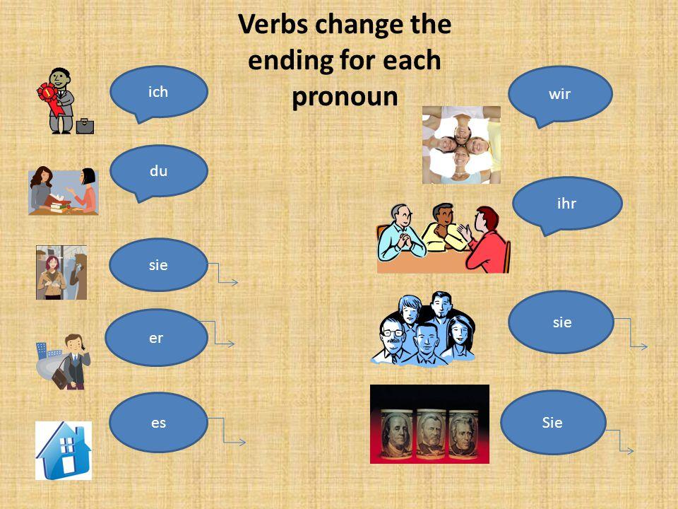 ich du sie er es wir ihr sie Sie Verbs change the ending for each pronoun