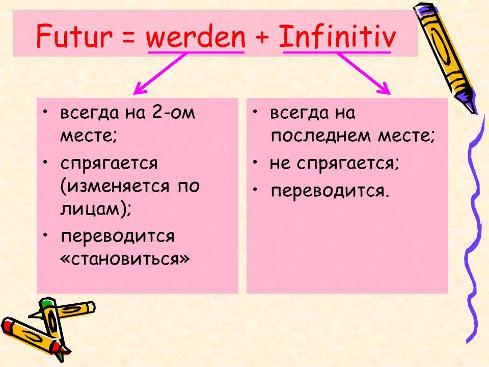 Futur = werden + Infinitiv всегда на 2-ом месте; спрягается (изменяется по лицам); переводится «становиться» всегда на последнем месте; не спрягается;