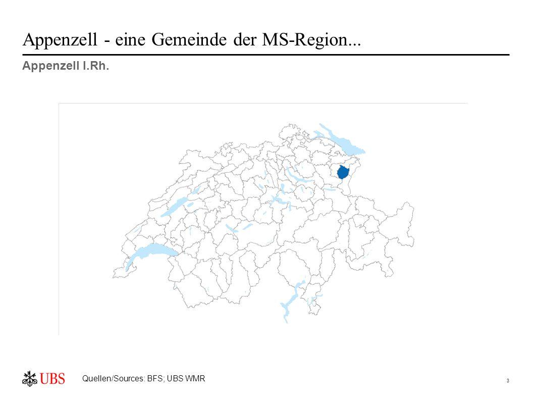 3 Appenzell - eine Gemeinde der MS-Region... Appenzell I.Rh. Quellen/Sources: BFS; UBS WMR