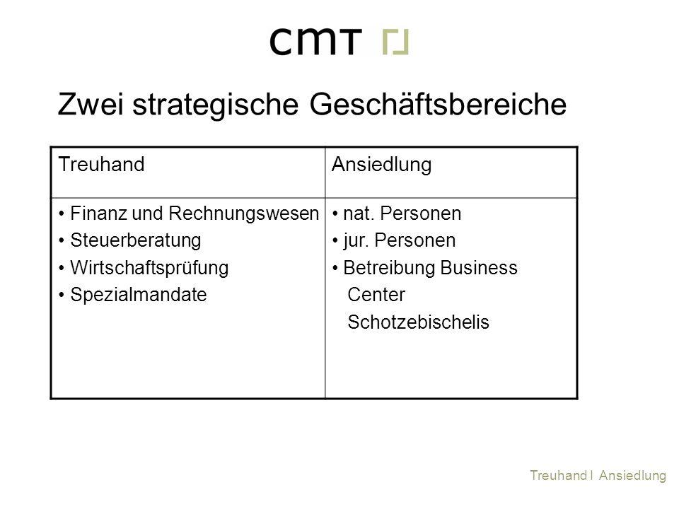 Businesscenter Schotzebischelis Treuhand I Ansiedlung