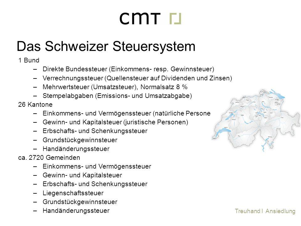 Zweigniederlassung in der Schweiz Gewinnabführungsvertrag mit Mutter Kostenthema: d.h.