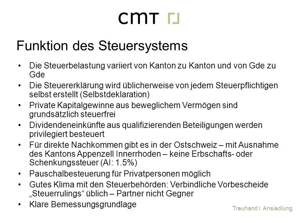 Aus österreichischer Sicht: Lösungsvariante 1 (Vertriebsfirma) Grundsätzlich ist die Errichtung einer Zweigniederlassung in der Schweiz unproblematisch: Zweigniederlassung = steuerliche Betriebsstätte.