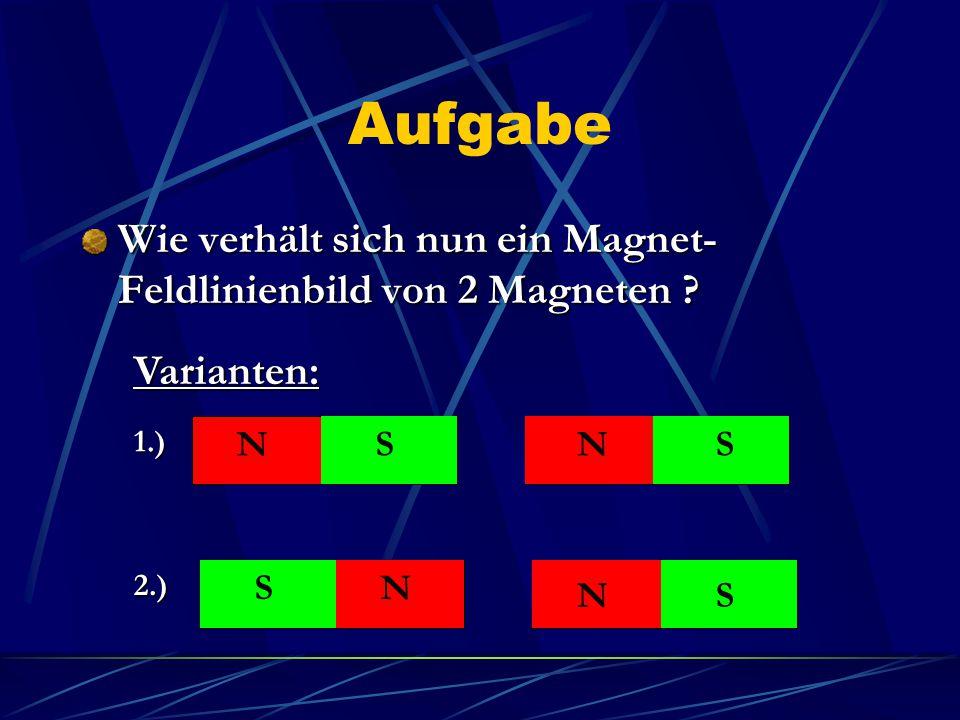 Aufgabe Wie verhält sich nun ein Magnet- Feldlinienbild von 2 Magneten ? Varianten: 1.) 2.) NN N N SS S S