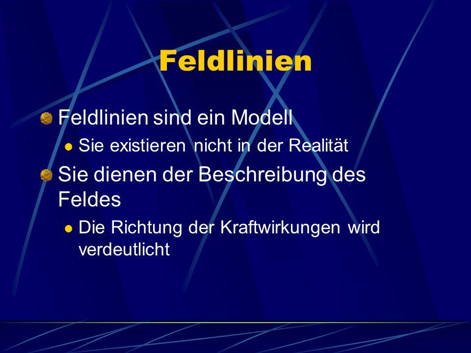 Feldlinien Feldlinien sind ein Modell Sie existieren nicht in der Realität Sie dienen der Beschreibung des Feldes Die Richtung der Kraftwirkungen wird