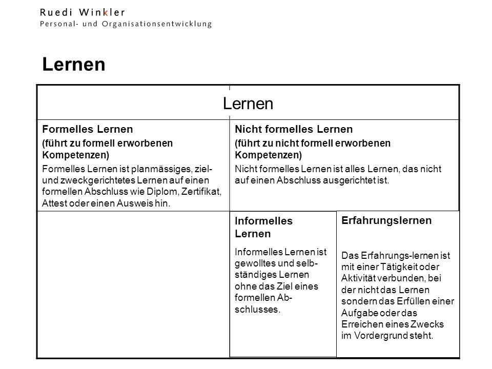 Personal- und Organisationsentwicklung Fellenbergstrasse 288 8047 Zürich Formelles Lernen (führt zu formell erworbenen Kompetenzen) Formelles Lernen ist planmässiges, ziel- und zweckgerichtetes Lernen auf einen formellen Abschluss wie Diplom, Zertifikat, Attest oder einen Ausweis hin.