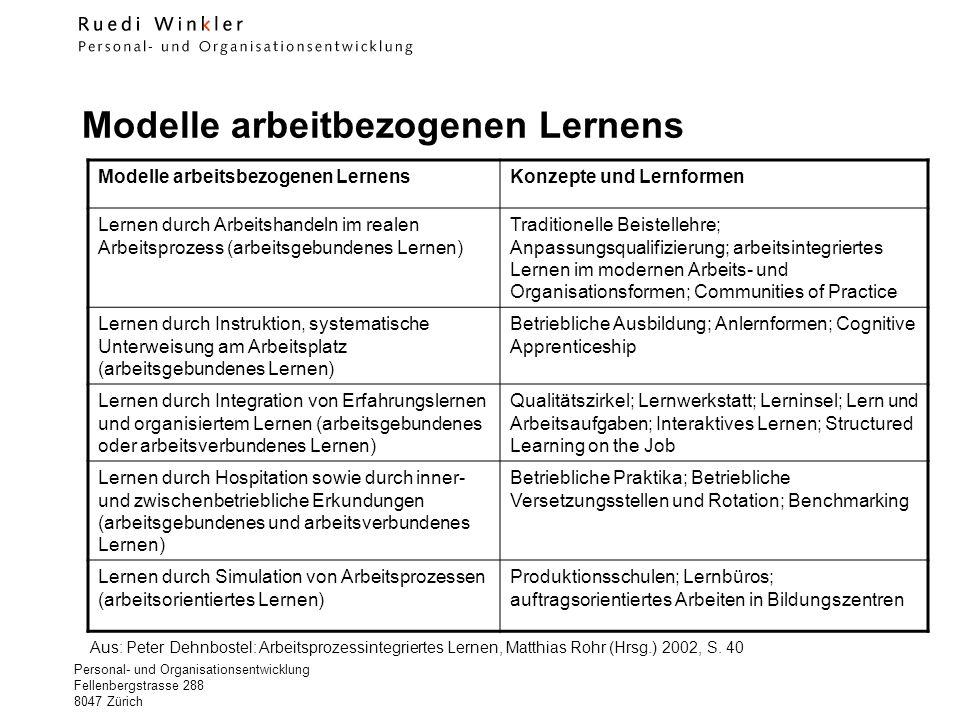 Personal- und Organisationsentwicklung Fellenbergstrasse 288 8047 Zürich Modelle arbeitbezogenen Lernens Modelle arbeitsbezogenen LernensKonzepte und Lernformen Lernen durch Arbeitshandeln im realen Arbeitsprozess (arbeitsgebundenes Lernen) Traditionelle Beistellehre; Anpassungsqualifizierung; arbeitsintegriertes Lernen im modernen Arbeits- und Organisationsformen; Communities of Practice Lernen durch Instruktion, systematische Unterweisung am Arbeitsplatz (arbeitsgebundenes Lernen) Betriebliche Ausbildung; Anlernformen; Cognitive Apprenticeship Lernen durch Integration von Erfahrungslernen und organisiertem Lernen (arbeitsgebundenes oder arbeitsverbundenes Lernen) Qualitätszirkel; Lernwerkstatt; Lerninsel; Lern und Arbeitsaufgaben; Interaktives Lernen; Structured Learning on the Job Lernen durch Hospitation sowie durch inner- und zwischenbetriebliche Erkundungen (arbeitsgebundenes und arbeitsverbundenes Lernen) Betriebliche Praktika; Betriebliche Versetzungsstellen und Rotation; Benchmarking Lernen durch Simulation von Arbeitsprozessen (arbeitsorientiertes Lernen) Produktionsschulen; Lernbüros; auftragsorientiertes Arbeiten in Bildungszentren Aus: Peter Dehnbostel: Arbeitsprozessintegriertes Lernen, Matthias Rohr (Hrsg.) 2002, S.