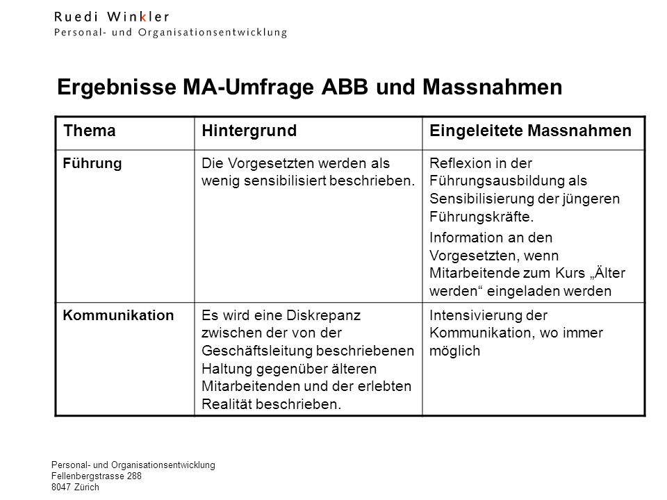 Personal- und Organisationsentwicklung Fellenbergstrasse 288 8047 Zürich Ergebnisse MA-Umfrage ABB und Massnahmen ThemaHintergrundEingeleitete Massnahmen FührungDie Vorgesetzten werden als wenig sensibilisiert beschrieben.