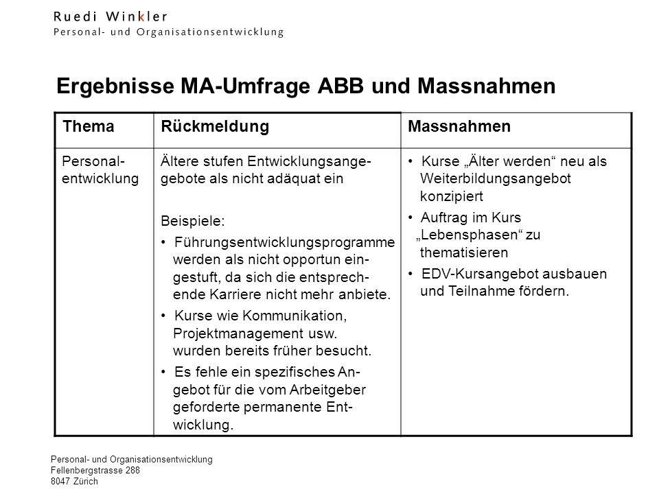Personal- und Organisationsentwicklung Fellenbergstrasse 288 8047 Zürich Ergebnisse MA-Umfrage ABB und Massnahmen ThemaRückmeldungMassnahmen Personal- entwicklung Ältere stufen Entwicklungsange- gebote als nicht adäquat ein Beispiele: Führungsentwicklungsprogramme werden als nicht opportun ein- gestuft, da sich die entsprech- ende Karriere nicht mehr anbiete.