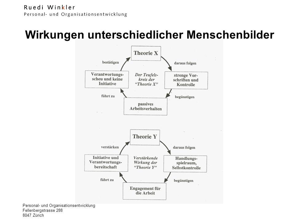 Personal- und Organisationsentwicklung Fellenbergstrasse 288 8047 Zürich Wirkungen unterschiedlicher Menschenbilder