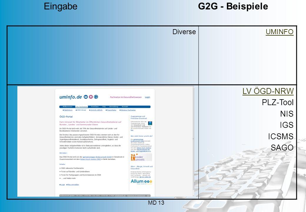 MD 13 DiverseUMINFO LV ÖGD-NRW PLZ-Tool NIS IGS ICSMS SAGO Eingabe G2G - Beispiele