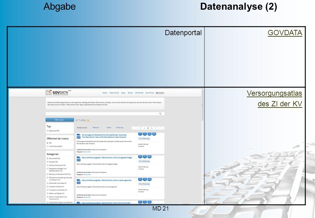 MD 21 DatenportalGOVDATA Versorgungsatlas des ZI der KV Abgabe Datenanalyse (2)
