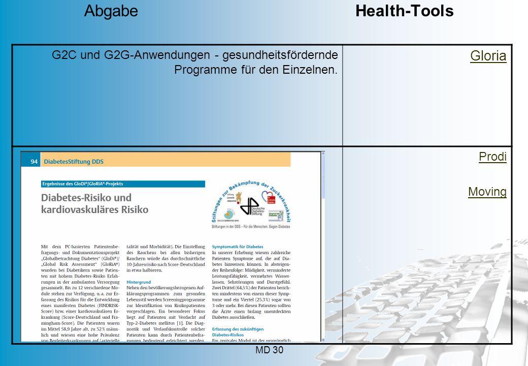 MD 30 G2C und G2G-Anwendungen - gesundheitsfördernde Programme für den Einzelnen. Gloria Prodi Moving Abgabe Health-Tools